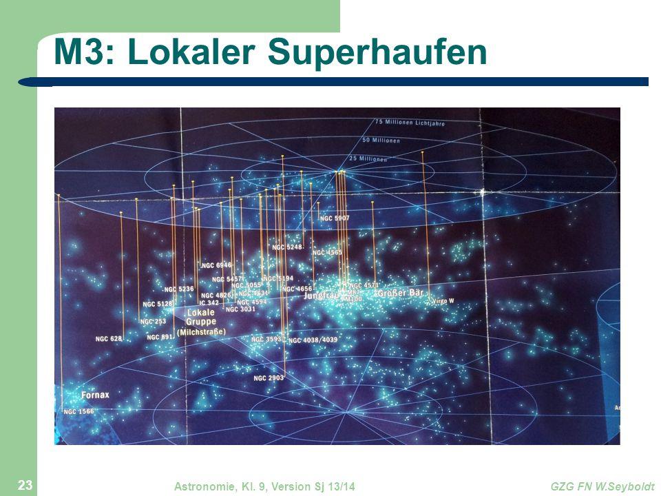 M3: Lokaler Superhaufen