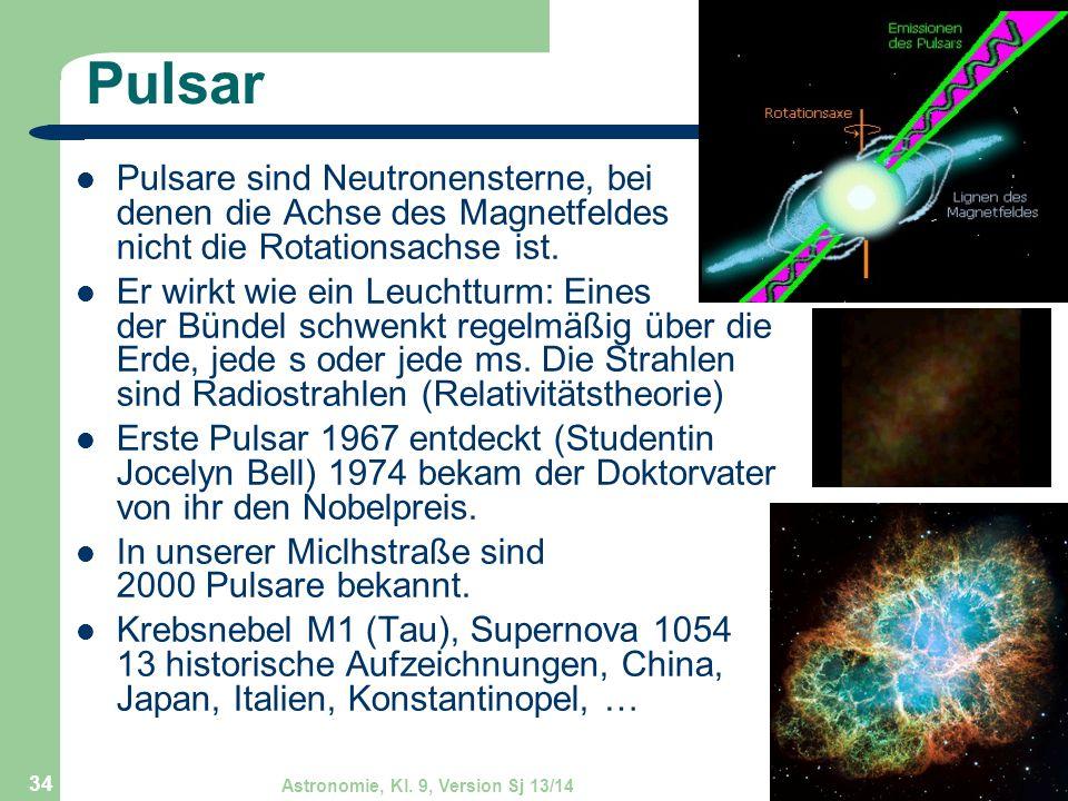 Pulsar Pulsare sind Neutronensterne, bei denen die Achse des Magnetfeldes nicht die Rotationsachse ist.