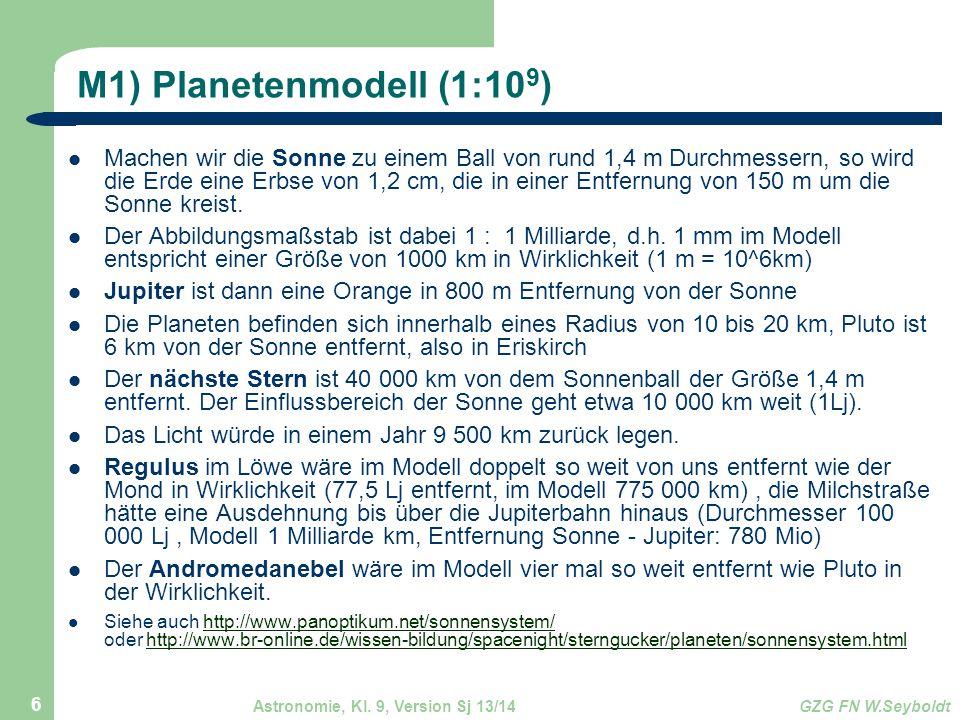M1) Planetenmodell (1:109)