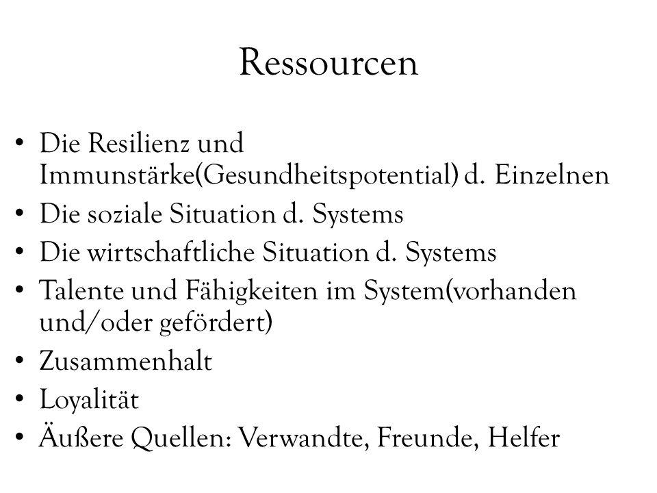 Ressourcen Die Resilienz und Immunstärke(Gesundheitspotential) d. Einzelnen. Die soziale Situation d. Systems.