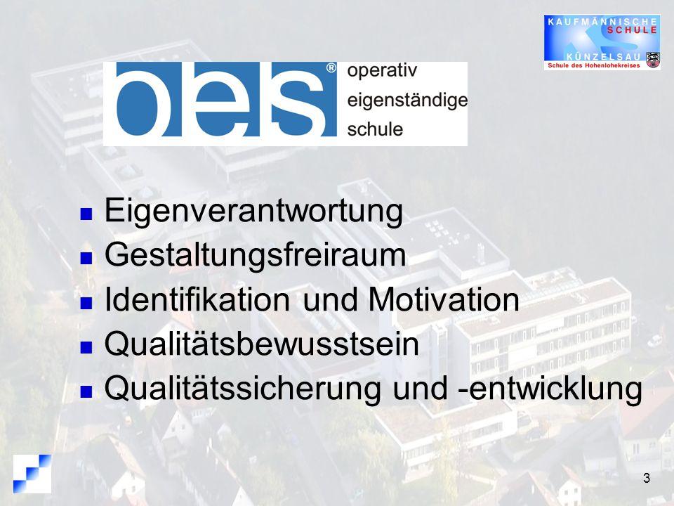 Eigenverantwortung Gestaltungsfreiraum. Identifikation und Motivation.