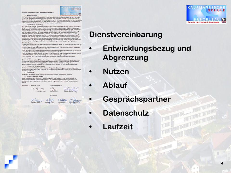 Dienstvereinbarung Entwicklungsbezug und Abgrenzung. Nutzen. Ablauf. Gesprächspartner. Datenschutz.