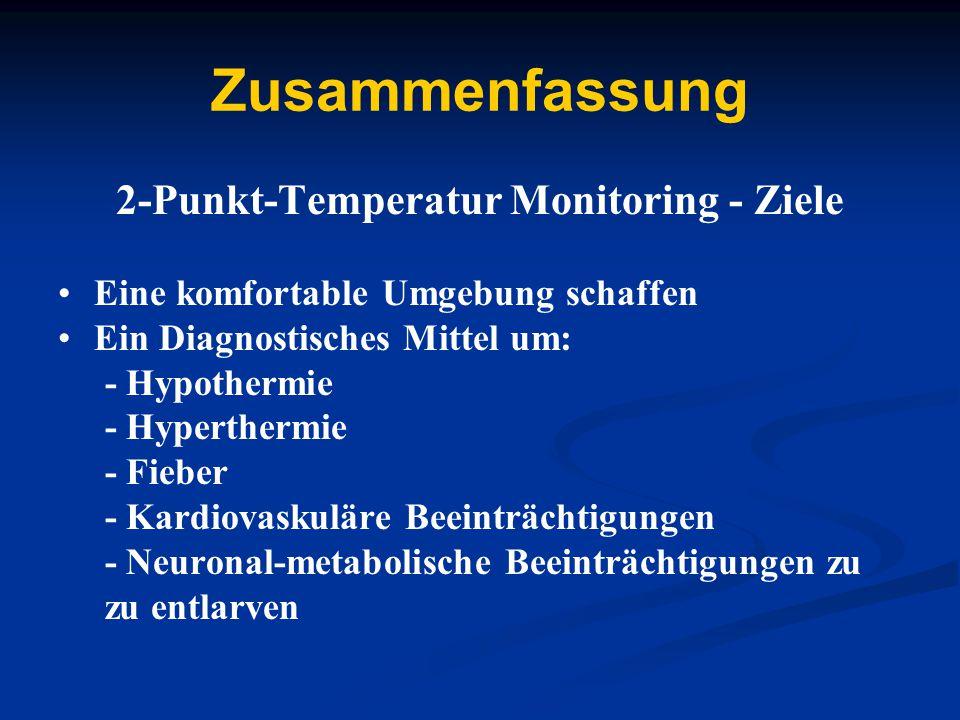 2-Punkt-Temperatur Monitoring - Ziele