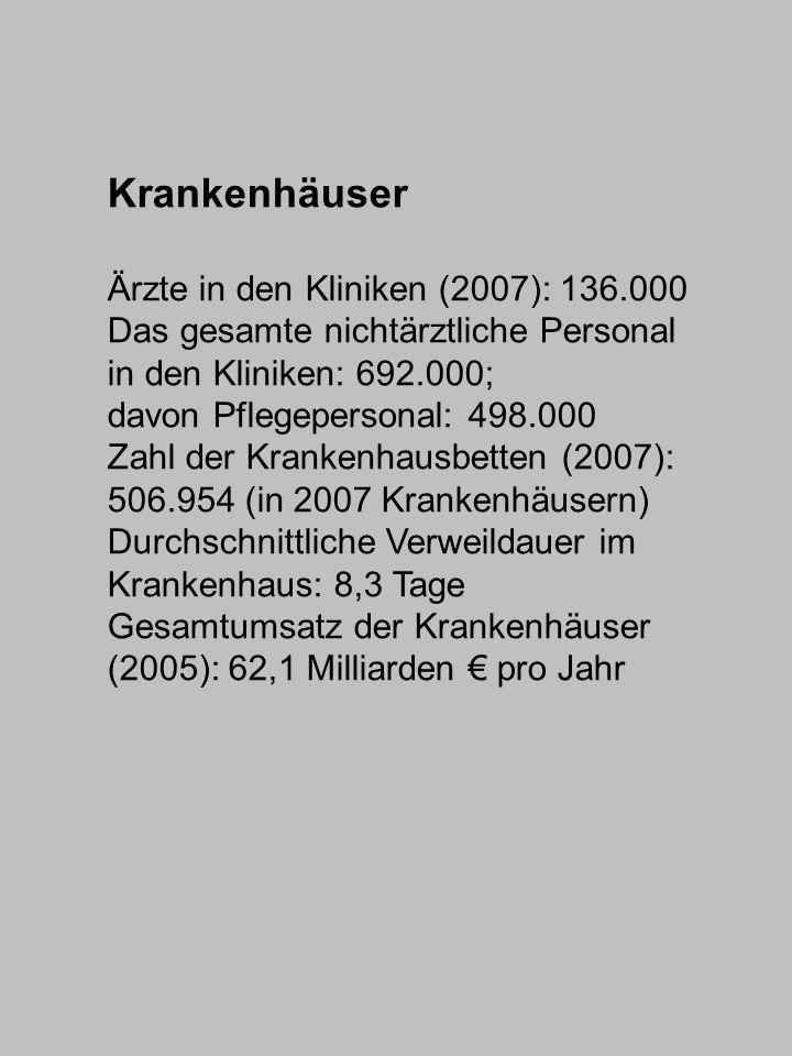 Krankenhäuser Ärzte in den Kliniken (2007): 136.000