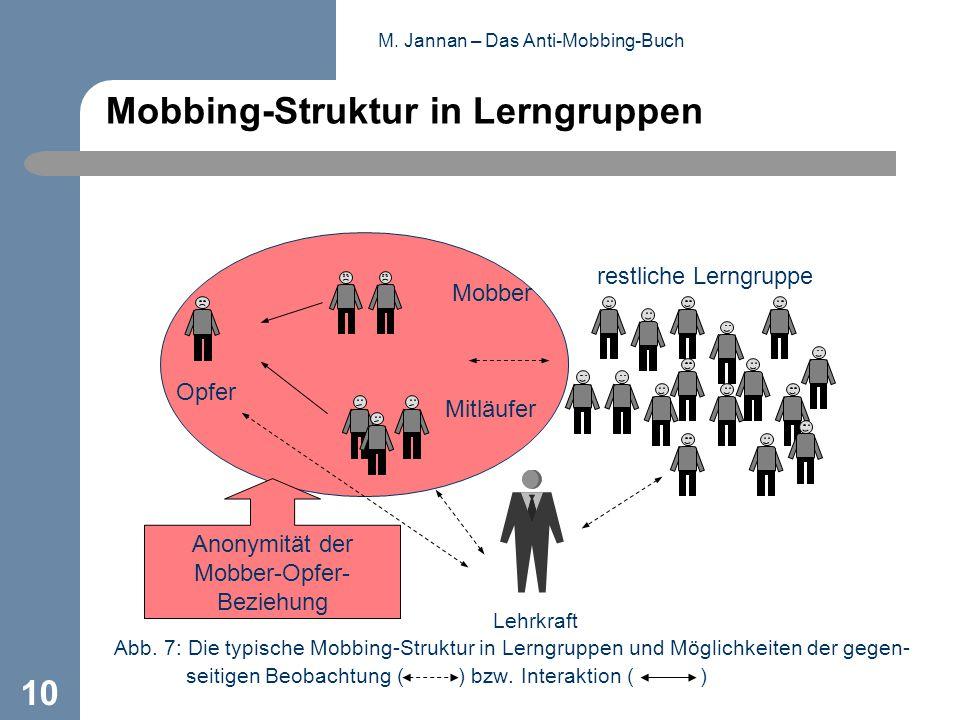 Mobbing-Struktur in Lerngruppen