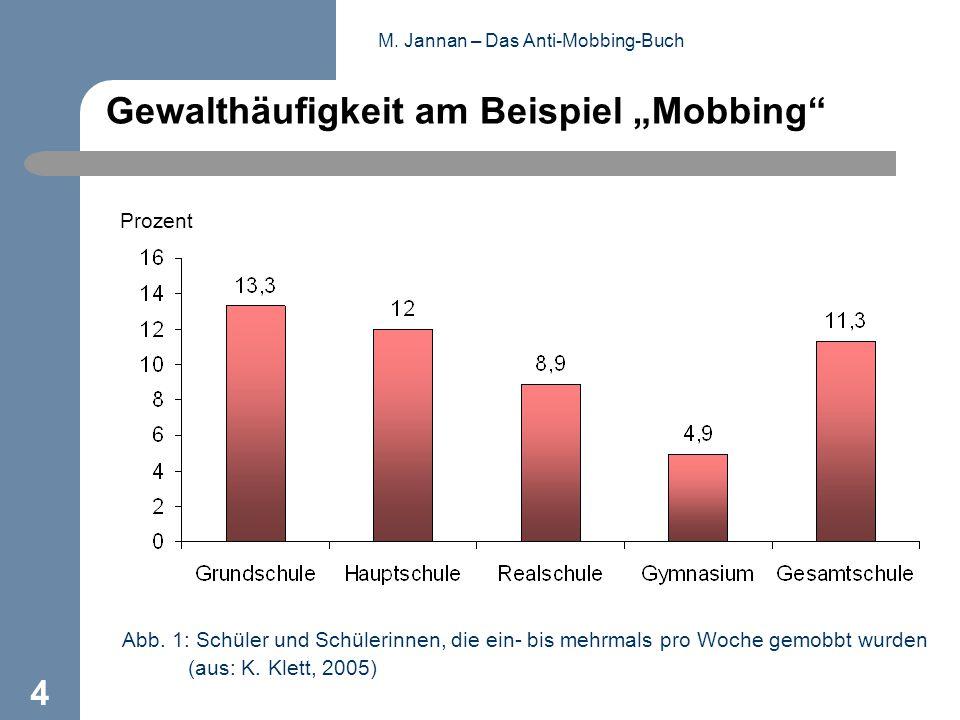 """Gewalthäufigkeit am Beispiel """"Mobbing"""