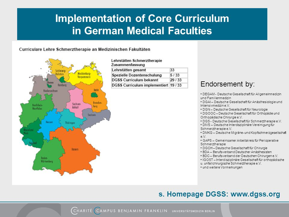 Implementation of Core Curriculum in German Medical Faculties