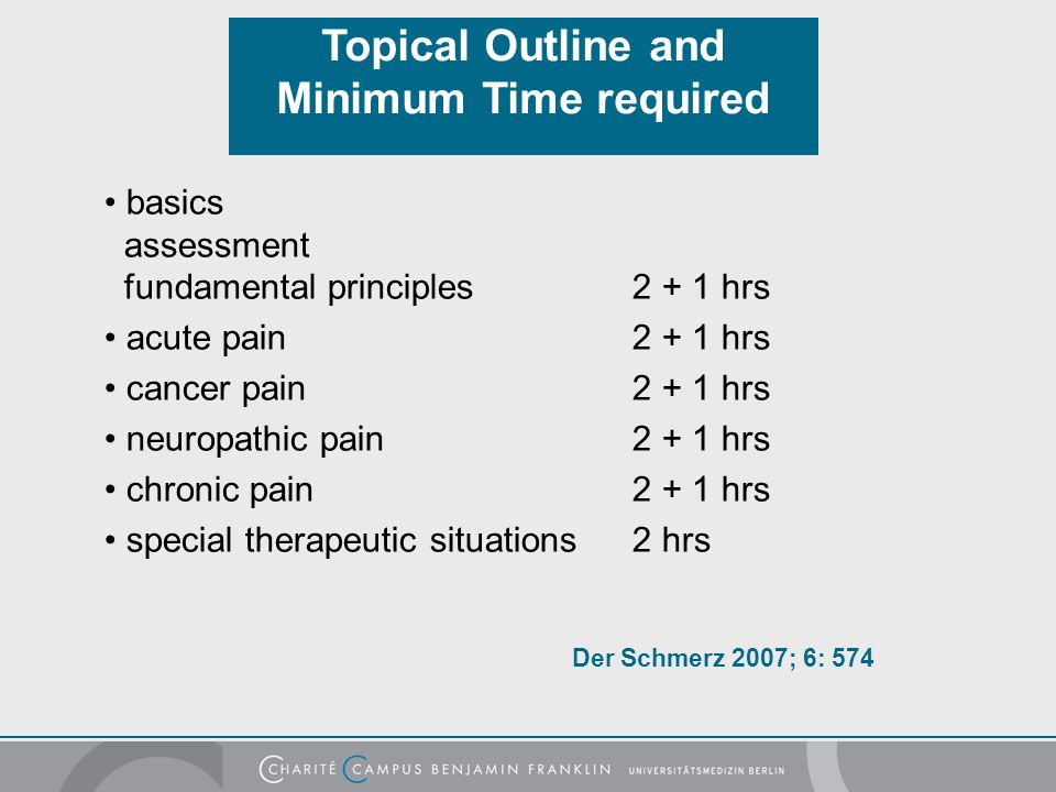 Topical Outline and Minimum Time required