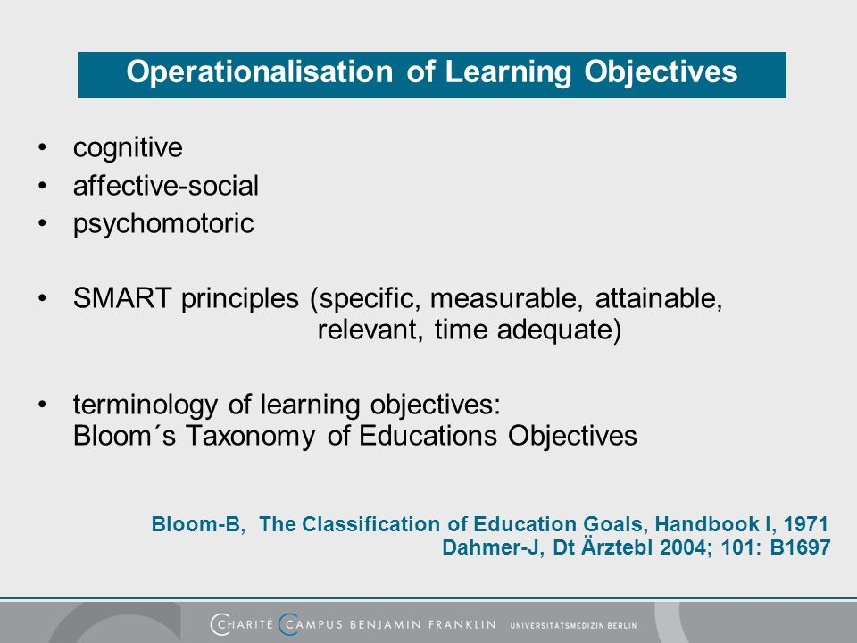 Operationalisation of Learning Objectives