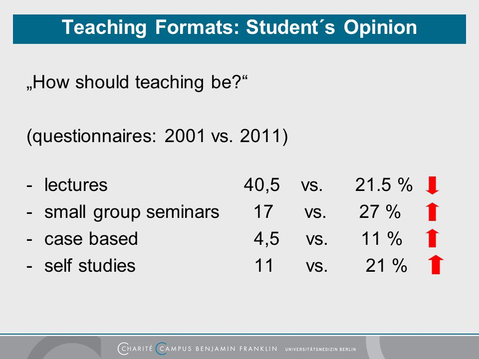 Teaching Formats: Student´s Opinion