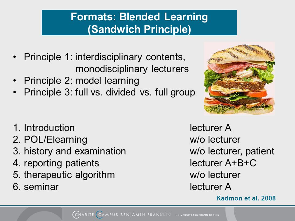Formats: Blended Learning (Sandwich Principle)