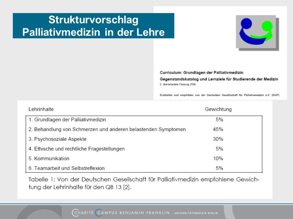 Strukturvorschlag Palliativmedizin in der Lehre