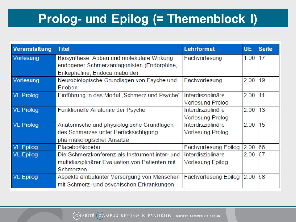 Prolog- und Epilog (= Themenblock I)