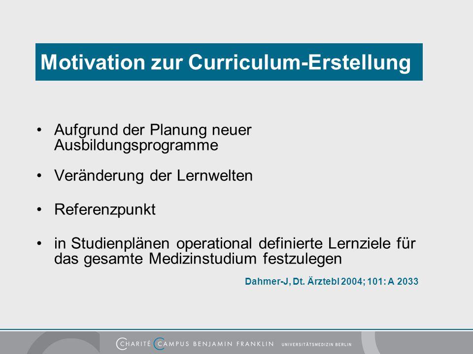 Motivation zur Curriculum-Erstellung