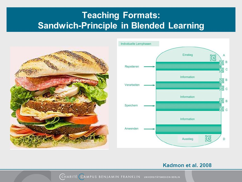 Teaching Formats: Sandwich-Principle in Blended Learning