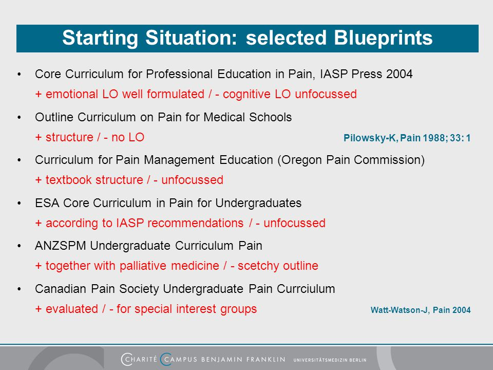Starting Situation: selected Blueprints