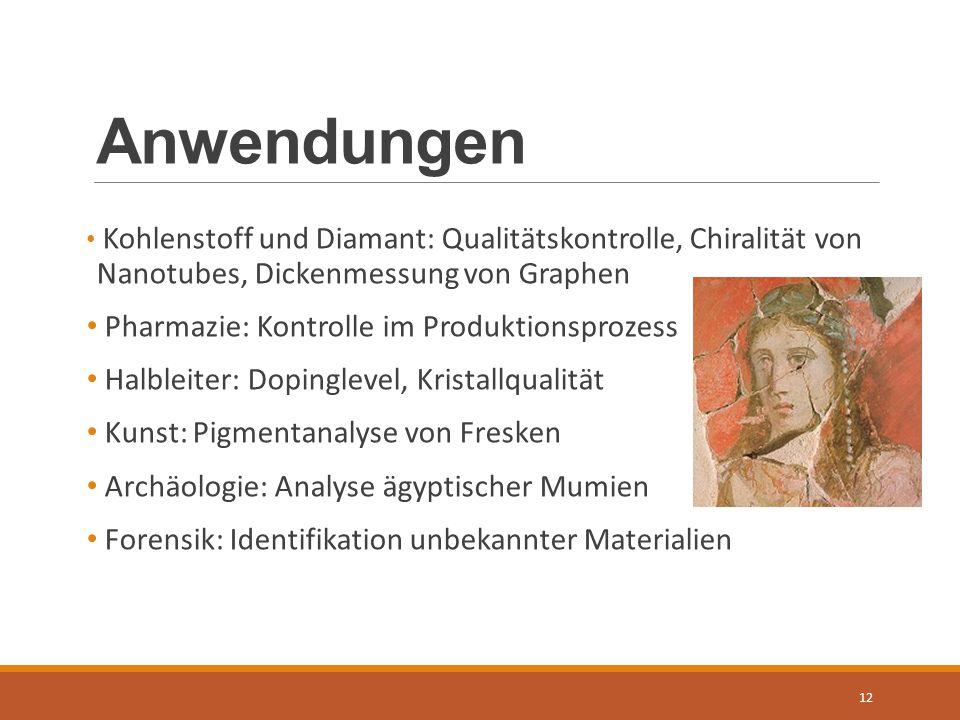 Anwendungen Pharmazie: Kontrolle im Produktionsprozess