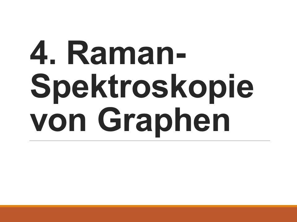 4. Raman-Spektroskopie von Graphen