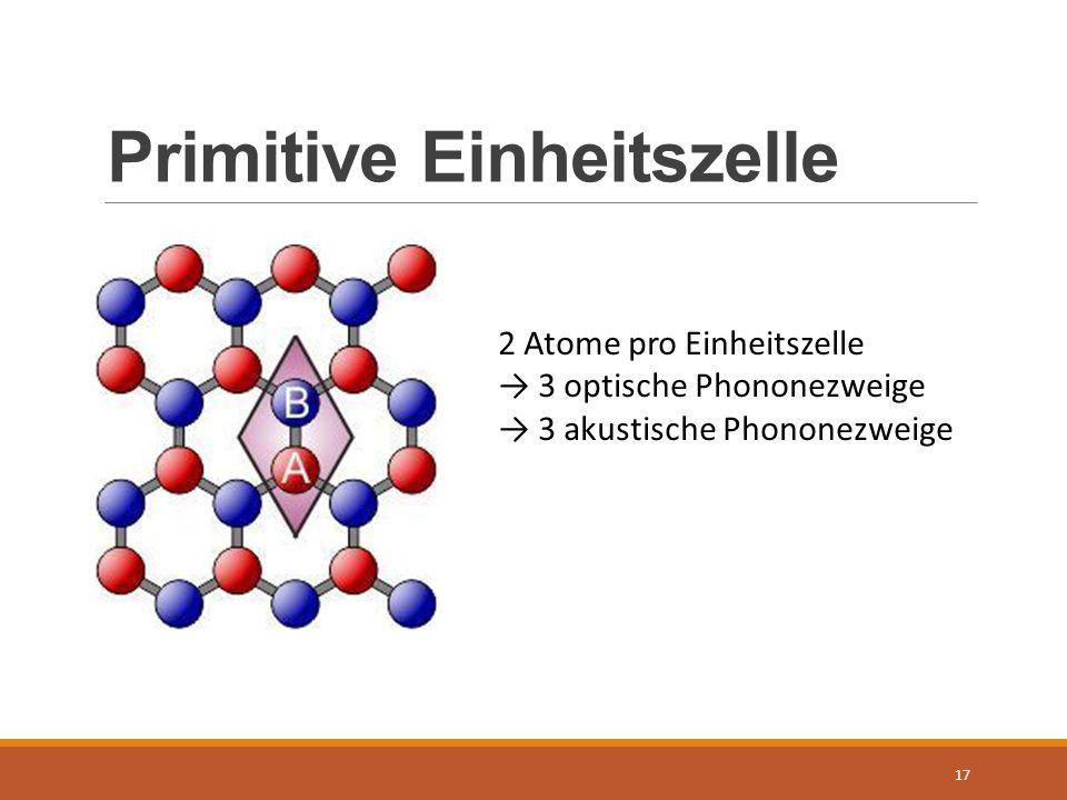 Primitive Einheitszelle