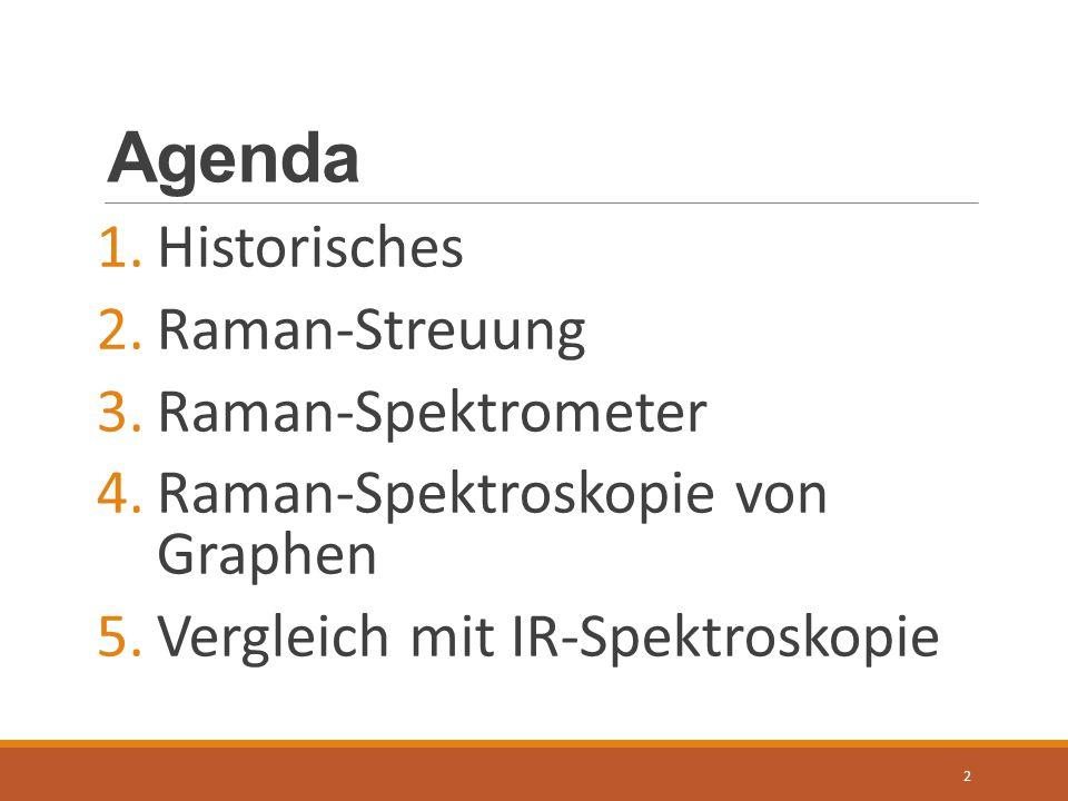 Agenda Historisches Raman-Streuung Raman-Spektrometer