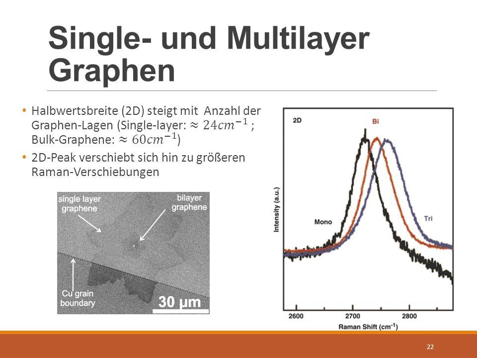 Single- und Multilayer Graphen