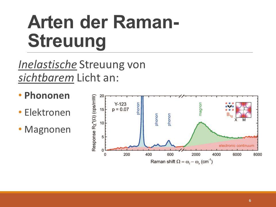Arten der Raman-Streuung