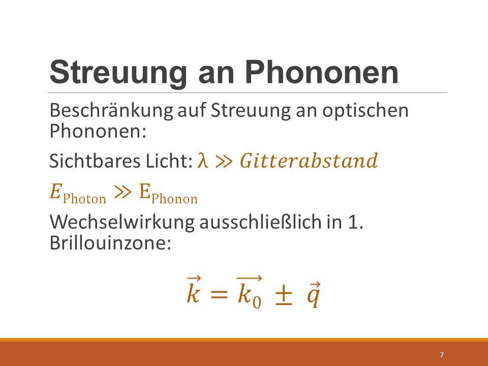 Streuung an Phononen 𝑘 = 𝑘0 ± 𝑞