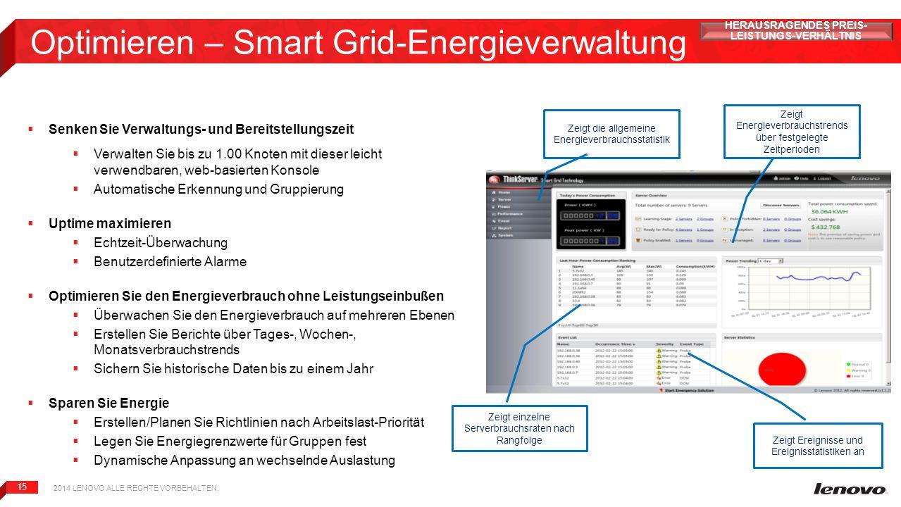 Optimieren – Smart Grid-Energieverwaltung