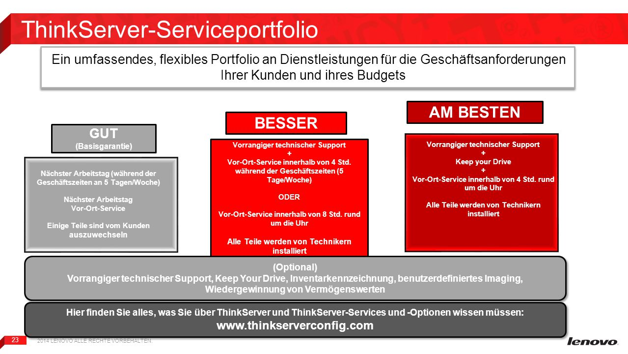 ThinkServer-Serviceportfolio