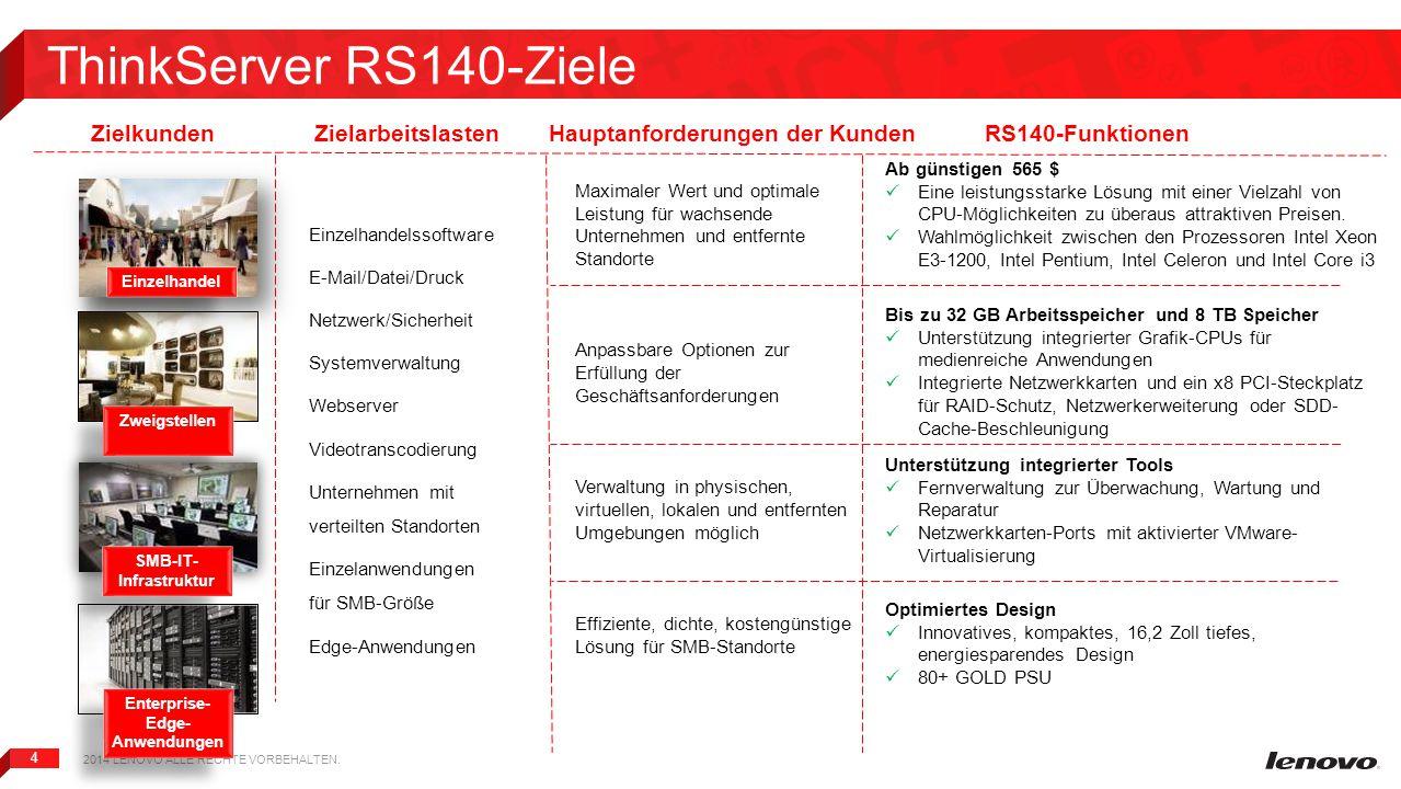 ThinkServer RS140-Ziele Zielkunden Zielarbeitslasten