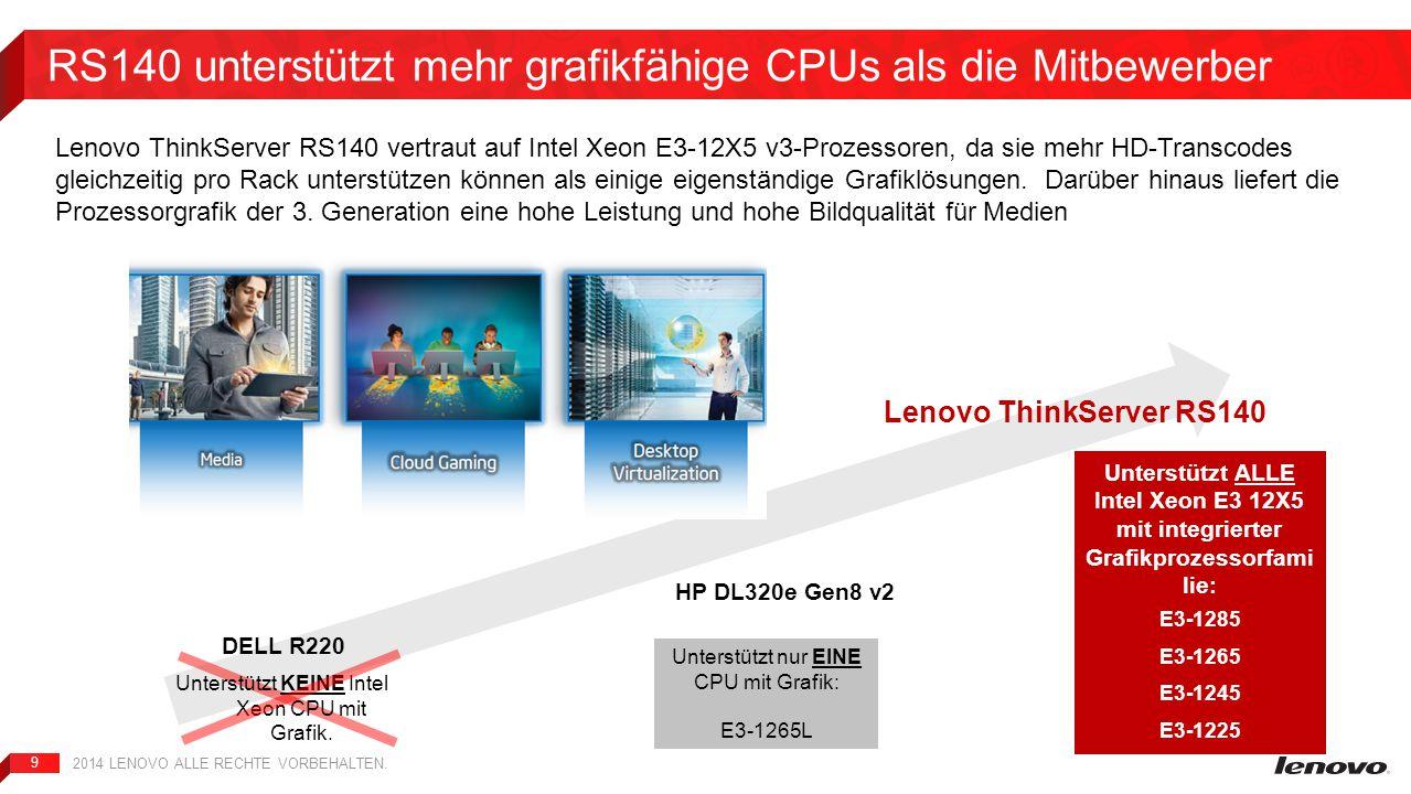 RS140 unterstützt mehr grafikfähige CPUs als die Mitbewerber