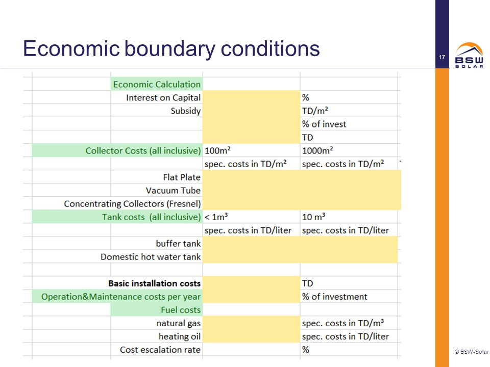 Economic boundary conditions