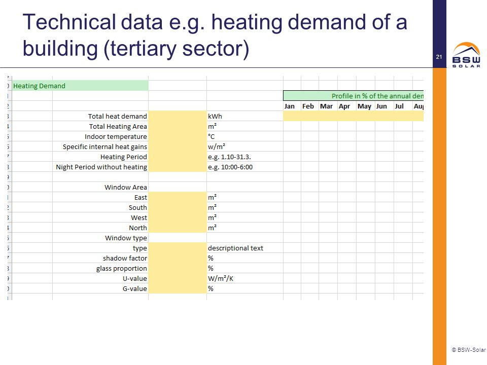 Technical data e.g. heating demand of a building (tertiary sector)