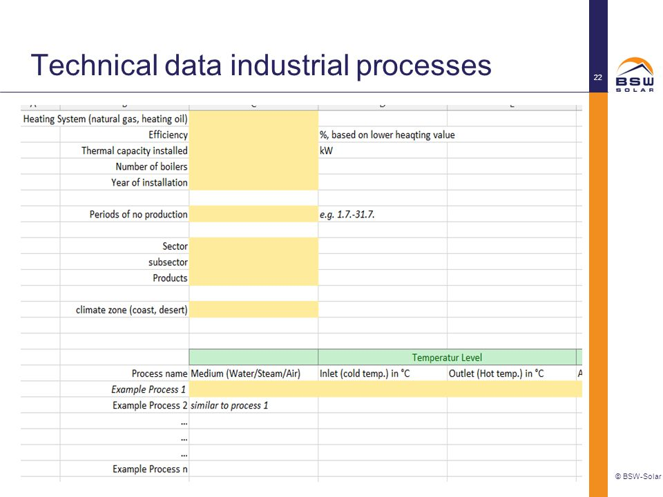 Technical data industrial processes