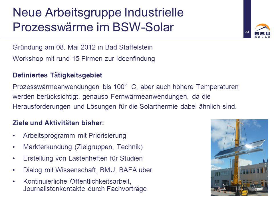 Neue Arbeitsgruppe Industrielle Prozesswärme im BSW-Solar