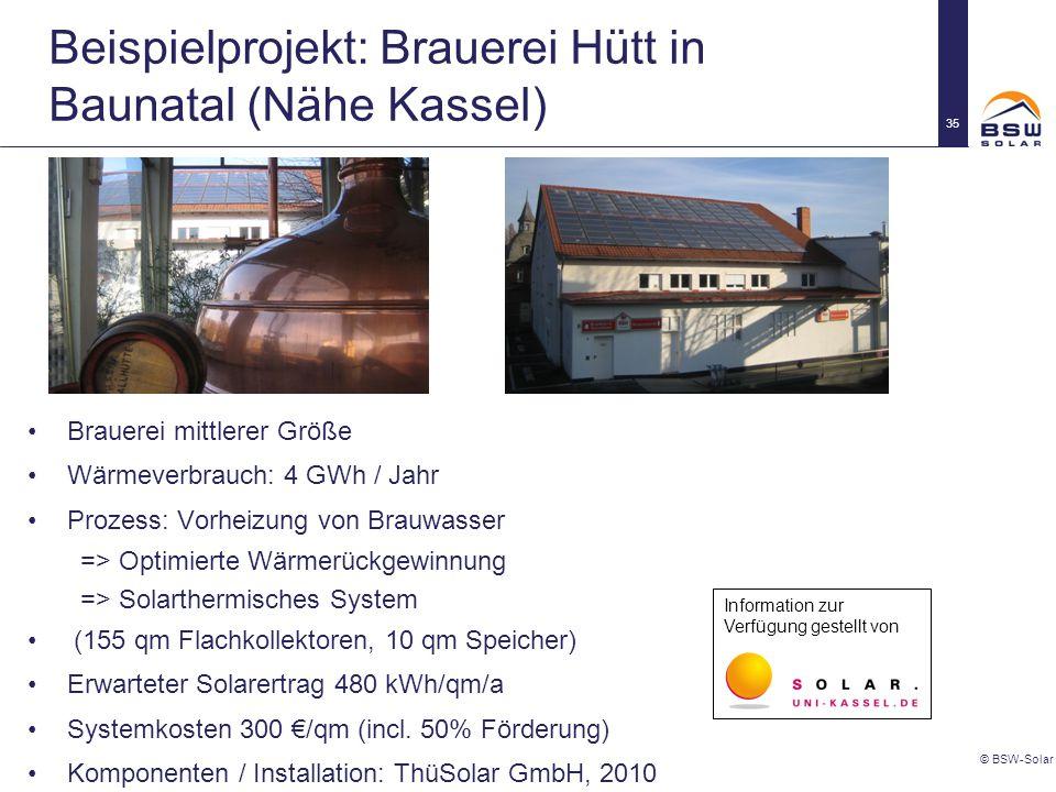 Beispielprojekt: Brauerei Hütt in Baunatal (Nähe Kassel)