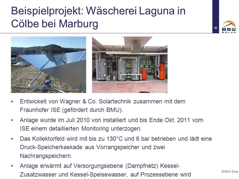 Beispielprojekt: Wäscherei Laguna in Cölbe bei Marburg