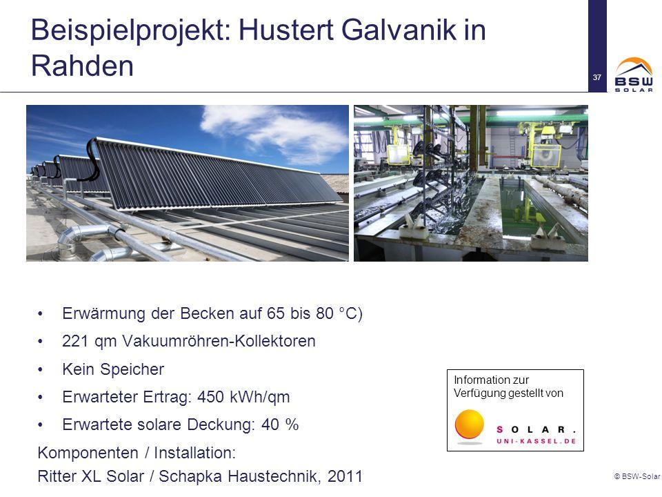 Beispielprojekt: Hustert Galvanik in Rahden