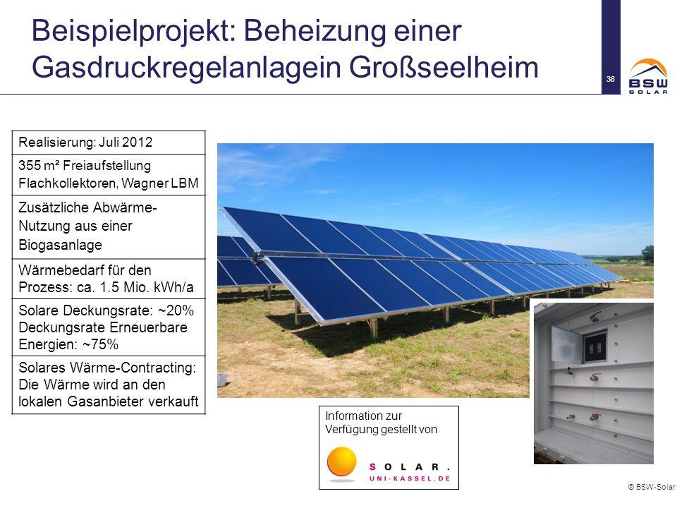 Beispielprojekt: Beheizung einer Gasdruckregelanlagein Großseelheim