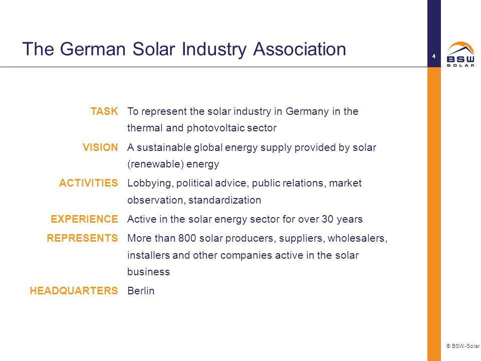 The German Solar Industry Association