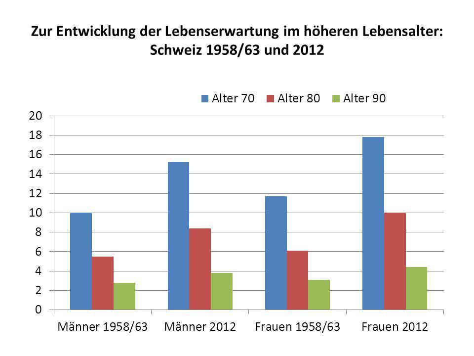 Zur Entwicklung der Lebenserwartung im höheren Lebensalter: Schweiz 1958/63 und 2012
