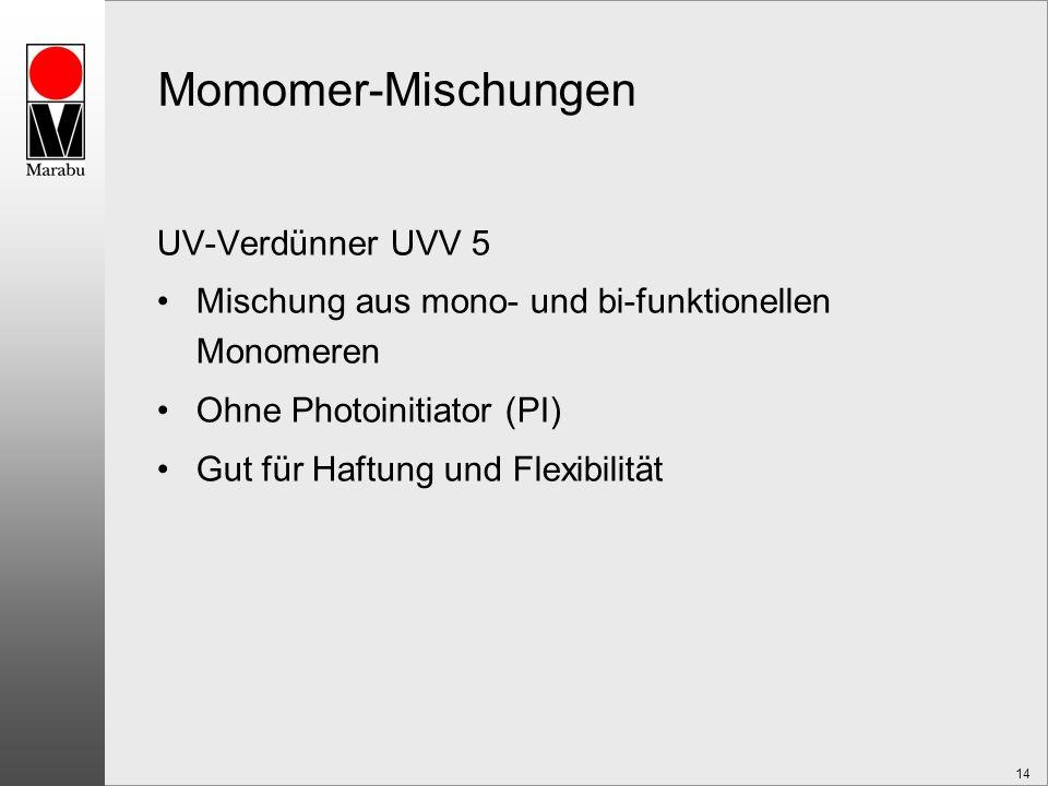 Momomer-Mischungen UV-Verdünner UVV 5