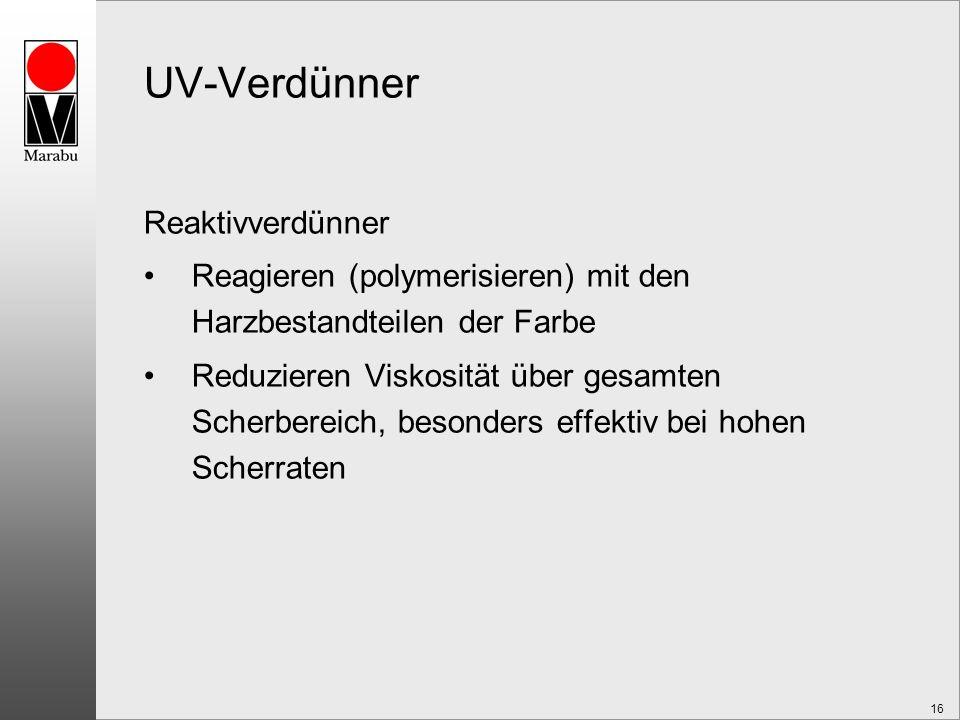 UV-Verdünner Reaktivverdünner