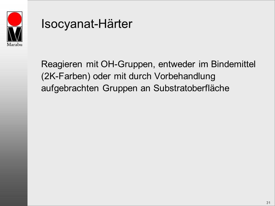 Isocyanat-Härter