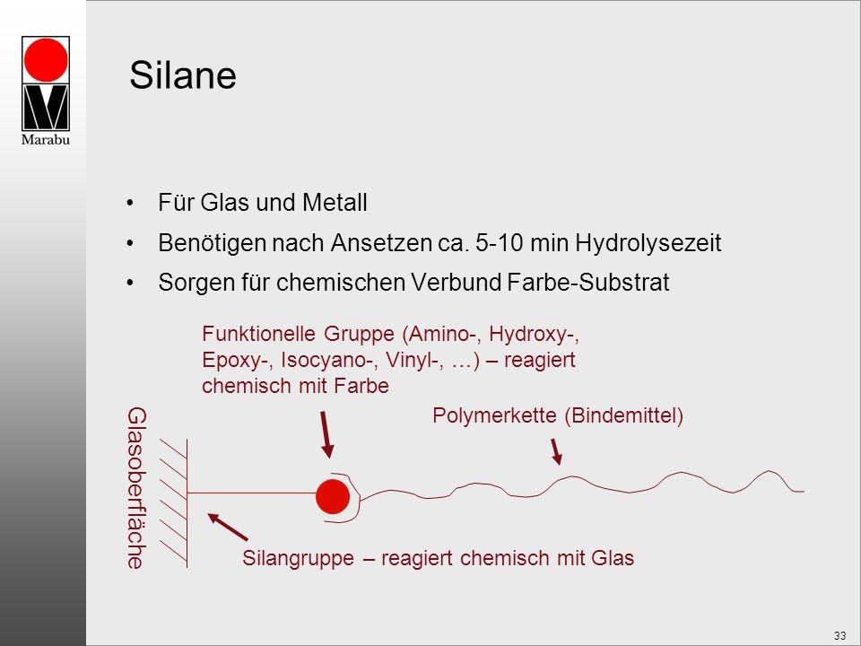 Silane Für Glas und Metall