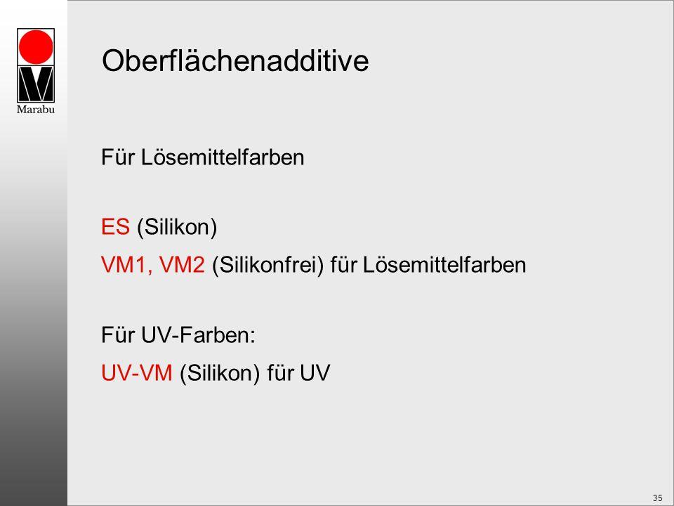 Oberflächenadditive Für Lösemittelfarben ES (Silikon)
