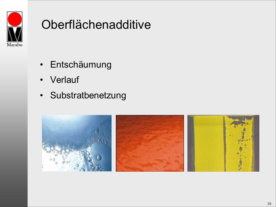 Oberflächenadditive Entschäumung Verlauf Substratbenetzung