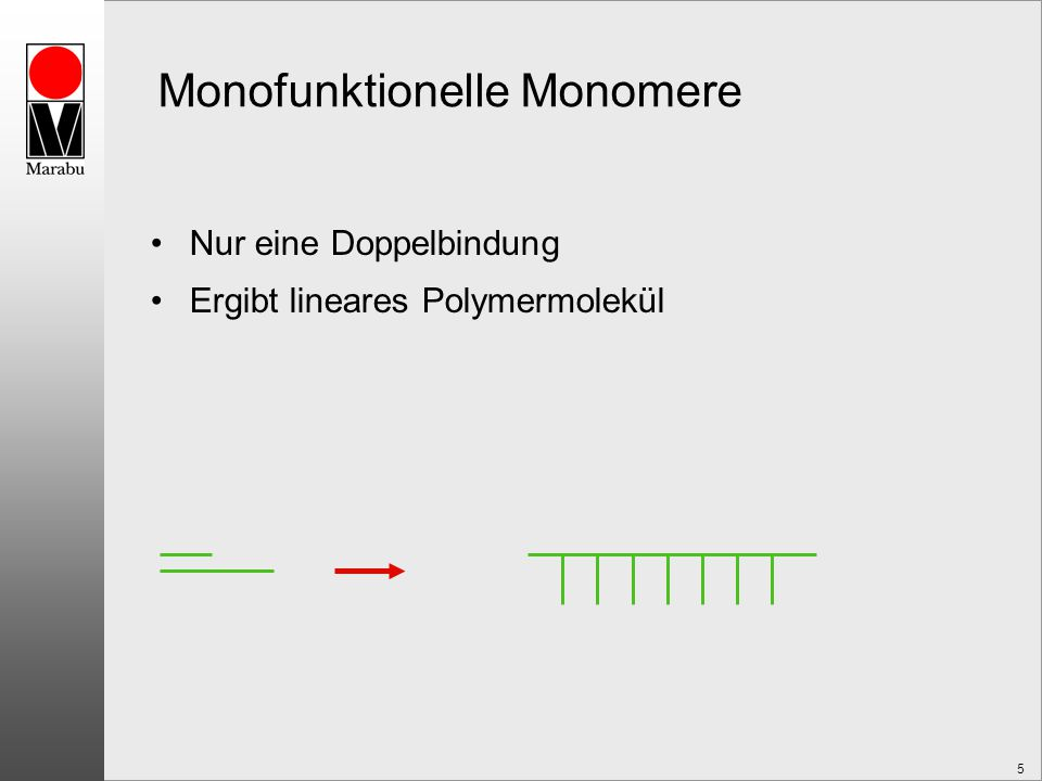 Monofunktionelle Monomere