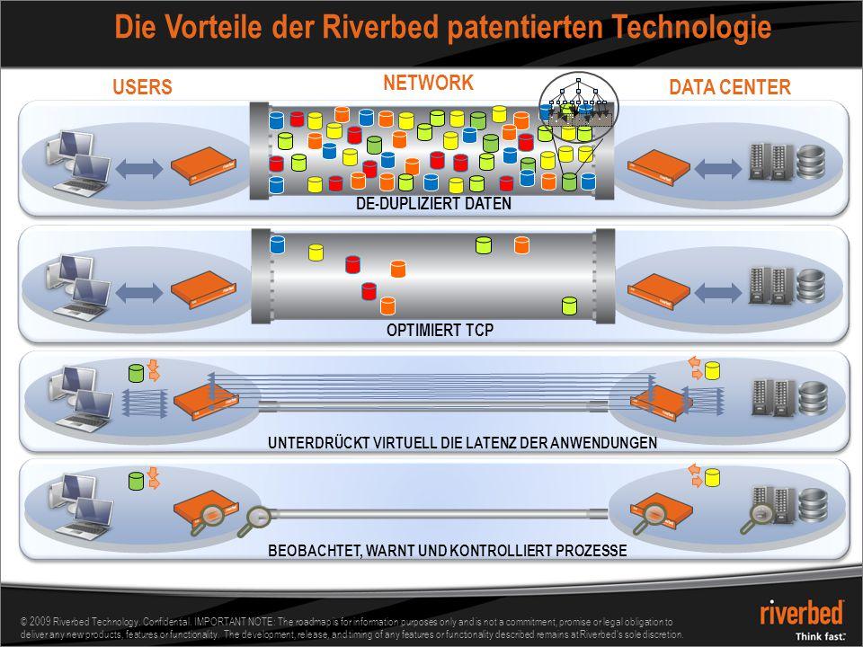 Die Vorteile der Riverbed patentierten Technologie