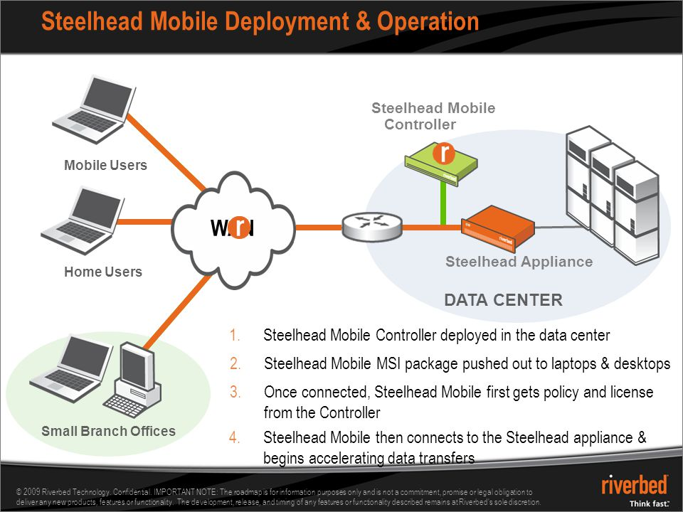 Steelhead Mobile Deployment & Operation